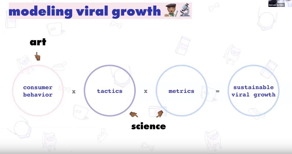Modeling_Viral_Growth_Viral_Loops