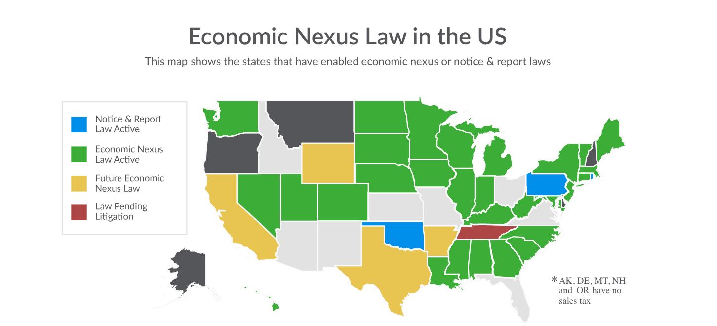 economic nexus us