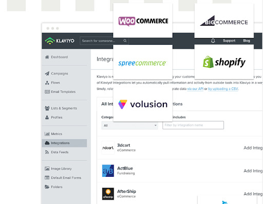 klaviyo shopify direct to consumer